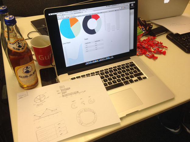 Hackathon-Arbeitsplatz