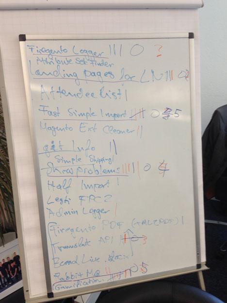 Themen-Board
